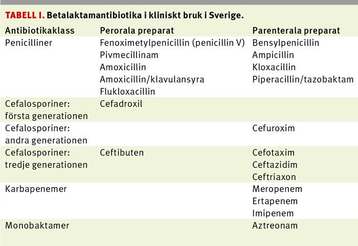feber igen efter avslutad penicillinkur