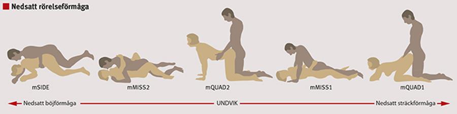 Sexställningar Missonären