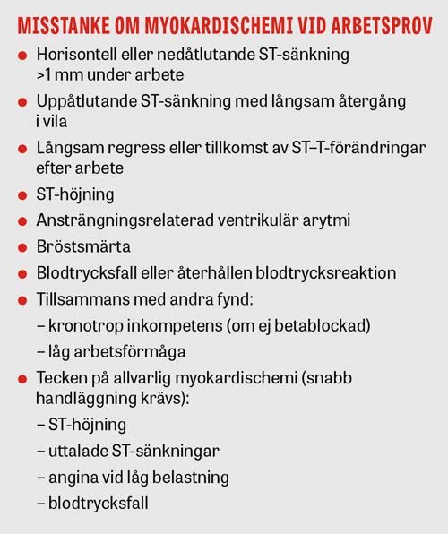 Misstanke om myokardischemi vid arbetsprov