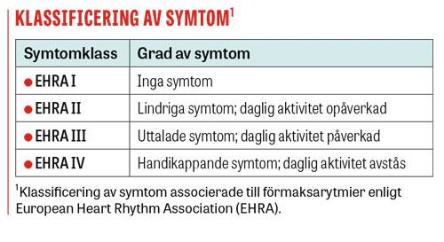 Klassificering av symtom